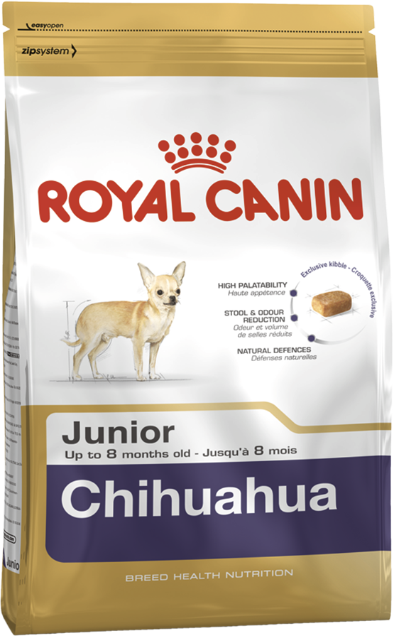Корм для собак Royal Canin Chihuahua Junior 1,5 кг